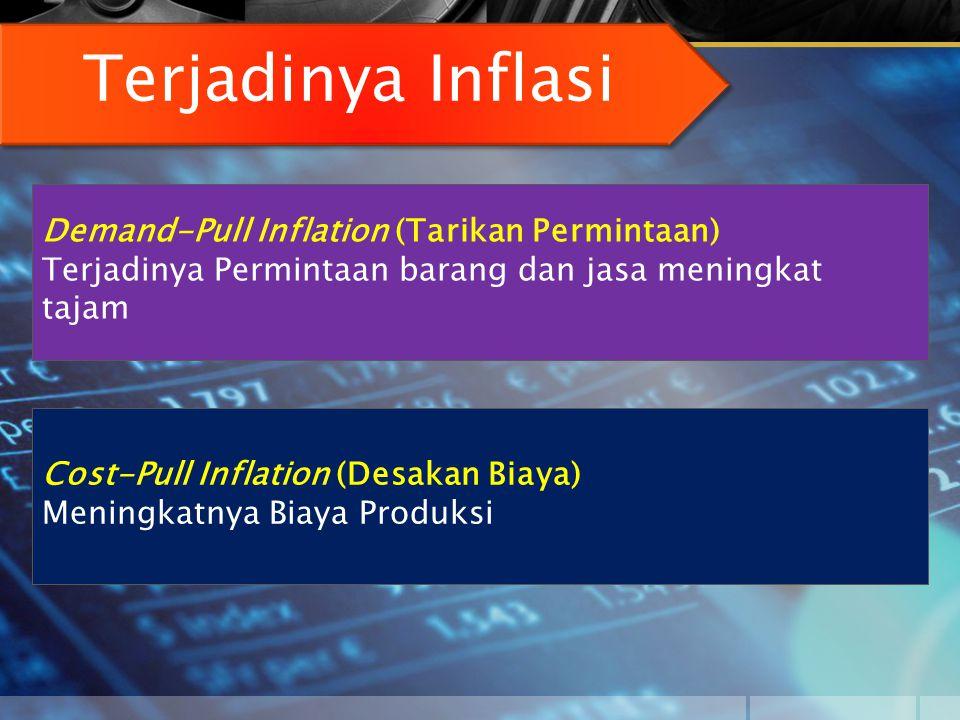 Terjadinya Inflasi Demand-Pull Inflation (Tarikan Permintaan) Terjadinya Permintaan barang dan jasa meningkat tajam Cost-Pull Inflation (Desakan Biaya