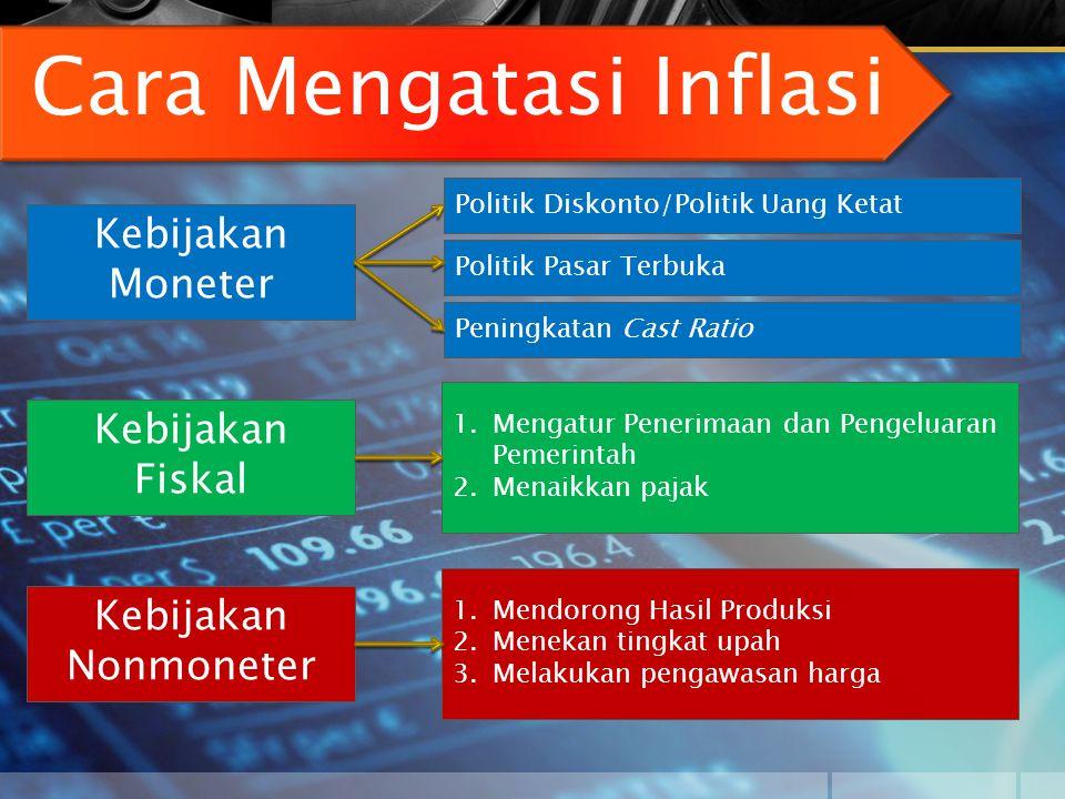 Cara Mengatasi Inflasi Kebijakan Moneter Kebijakan Fiskal Kebijakan Nonmoneter Politik Diskonto/Politik Uang Ketat Politik Pasar Terbuka Peningkatan C