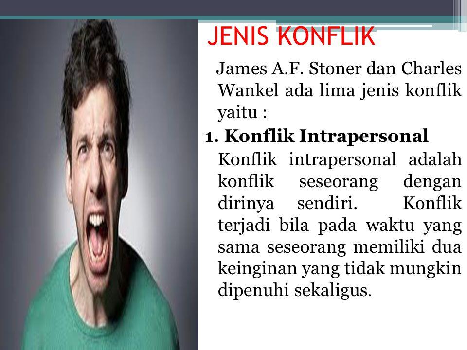 JENIS KONFLIK James A.F. Stoner dan Charles Wankel ada lima jenis konflik yaitu : 1. Konflik Intrapersonal Konflik intrapersonal adalah konflik seseor