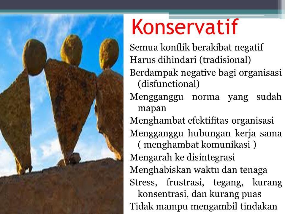 Konservatif Semua konflik berakibat negatif Harus dihindari (tradisional) Berdampak negative bagi organisasi (disfunctional) Mengganggu norma yang sud