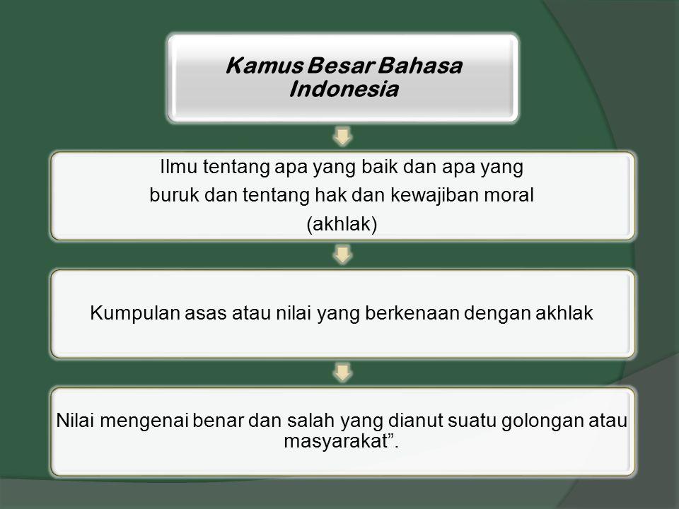 Kamus Besar Bahasa Indonesia Ilmu tentang apa yang baik dan apa yang buruk dan tentang hak dan kewajiban moral (akhlak) Kumpulan asas atau nilai yang