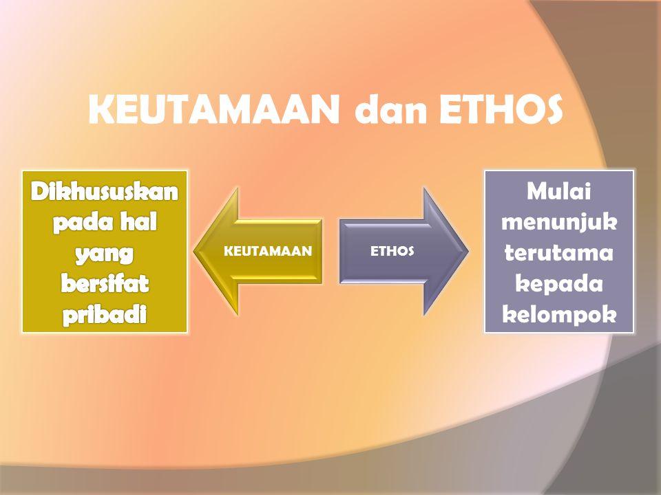 KEUTAMAAN dan ETHOS KEUTAMAANETHOS Mulai menunjuk terutama kepada kelompok