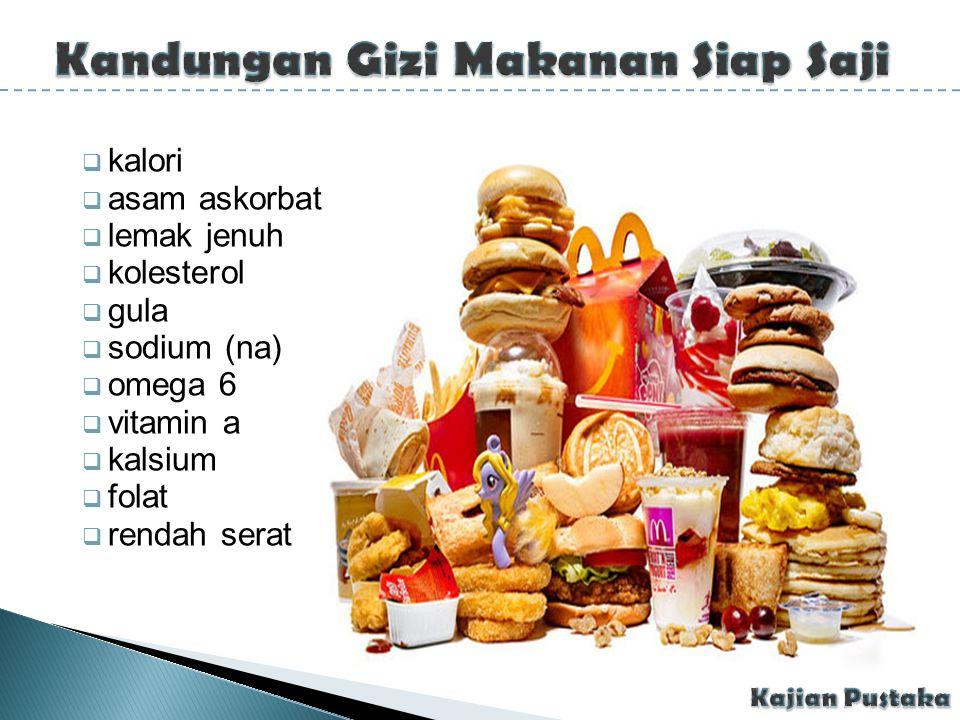  kalori  asam askorbat  lemak jenuh  kolesterol  gula  sodium (na)  omega 6  vitamin a  kalsium  folat  rendah serat