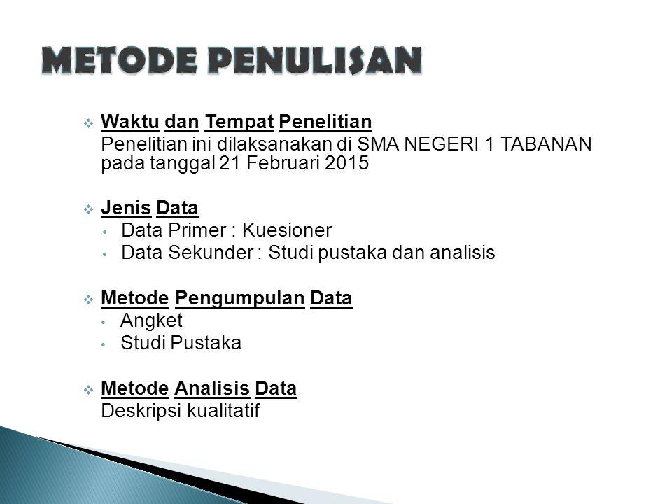  Waktu dan Tempat Penelitian Penelitian ini dilaksanakan di SMA NEGERI 1 TABANAN pada tanggal 21 Februari 2015  Jenis Data Data Primer : Kuesioner D