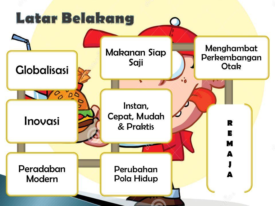 Grafik 2. Alasan Remaja Menyukai Makanan Cepat Saji