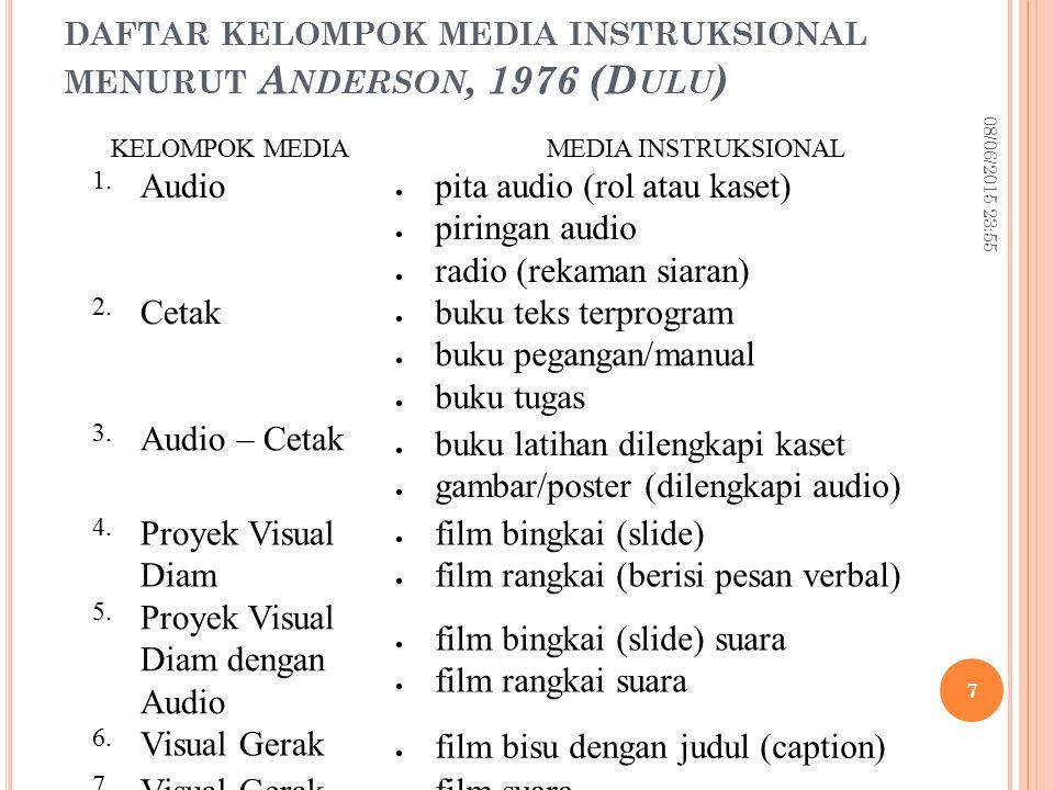 DAFTAR KELOMPOK MEDIA INSTRUKSIONAL MENURUT A NDERSON, 1976 (D ULU ) 08/06/2015 23:57 7 KELOMPOK MEDIAMEDIA INSTRUKSIONAL 1. Audio  pita audio (rol a