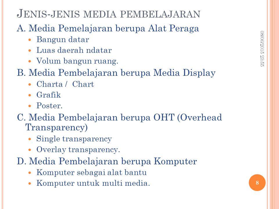 J ENIS - JENIS MEDIA PEMBELAJARAN A. Media Pemelajaran berupa Alat Peraga Bangun datar Luas daerah ndatar Volum bangun ruang. B. Media Pembelajaran be