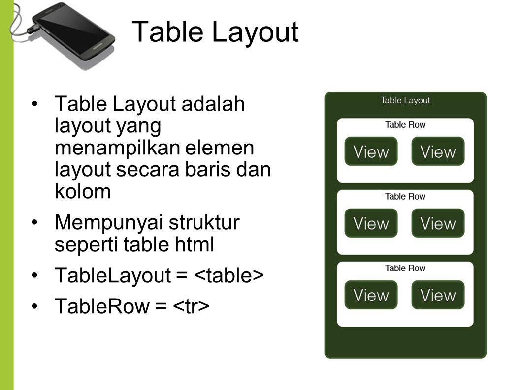Table Layout Table Layout adalah layout yang menampilkan elemen layout secara baris dan kolom Mempunyai struktur seperti table html TableLayout = TableRow =