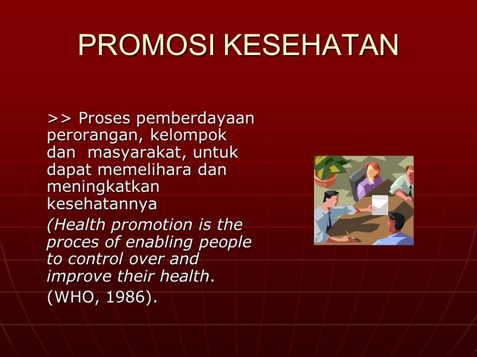 PROMOSI KESEHATAN >> Proses pemberdayaan perorangan, kelompok dan masyarakat, untuk dapat memelihara dan meningkatkan kesehatannya (Health promotion i