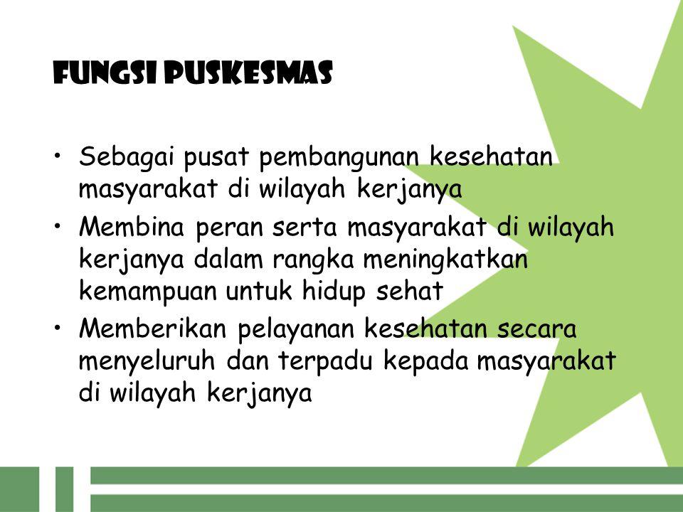 FUNGSI PUSKESMAS Sebagai pusat pembangunan kesehatan masyarakat di wilayah kerjanya Membina peran serta masyarakat di wilayah kerjanya dalam rangka meningkatkan kemampuan untuk hidup sehat Memberikan pelayanan kesehatan secara menyeluruh dan terpadu kepada masyarakat di wilayah kerjanya