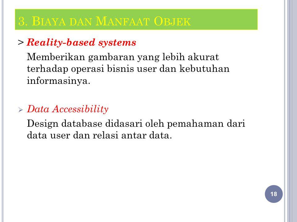 > Reality-based systems Memberikan gambaran yang lebih akurat terhadap operasi bisnis user dan kebutuhan informasinya.