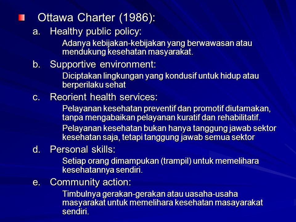 Ottawa Charter (1986): a.Healthy public policy: Adanya kebijakan-kebijakan yang berwawasan atau mendukung kesehatan masyarakat. b.Supportive environme