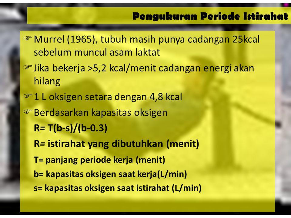 15 Pengukuran Periode Istirahat  Murrel (1965), tubuh masih punya cadangan 25kcal sebelum muncul asam laktat  Jika bekerja >5,2 kcal/menit cadangan