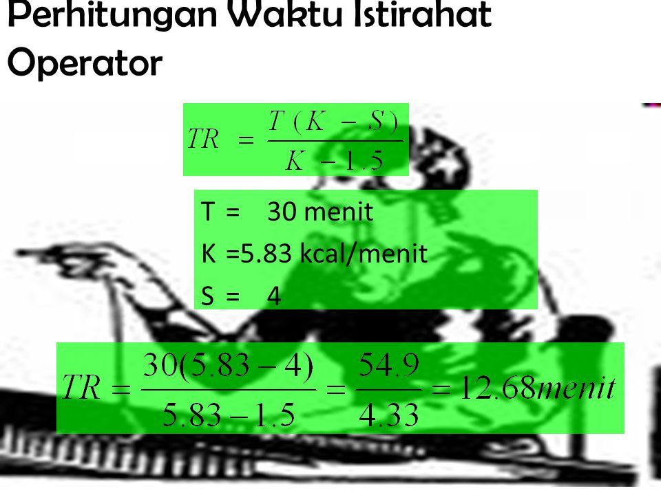22 Perhitungan Waktu Istirahat Operator T=30 menit K=5.83 kcal/menit S=4S=4
