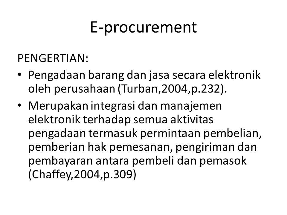 E-procurement PENGERTIAN: Pengadaan barang dan jasa secara elektronik oleh perusahaan (Turban,2004,p.232).
