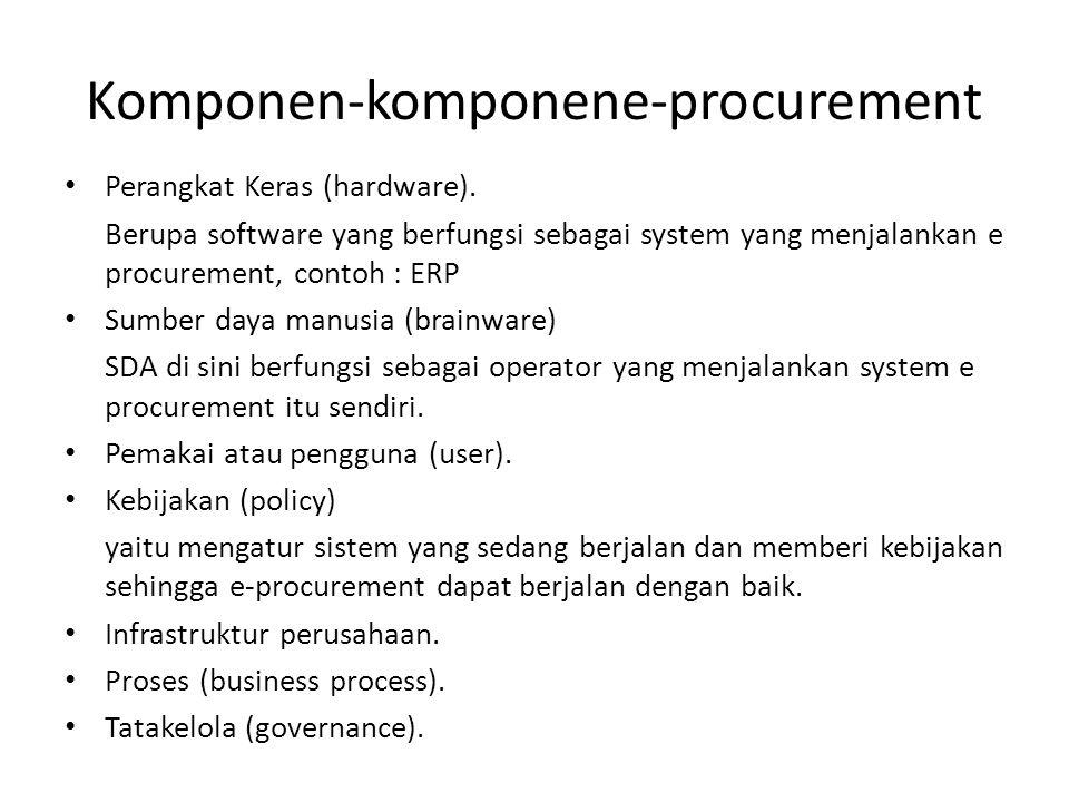 Komponen-komponene-procurement Perangkat Keras (hardware).