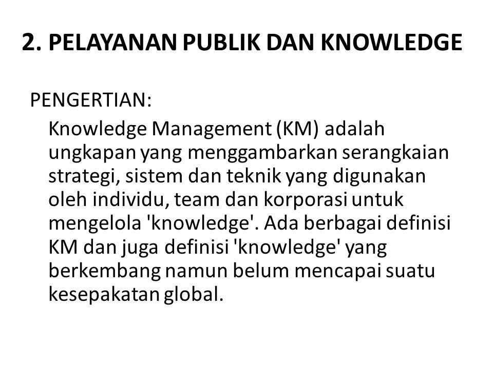 RINGKASAN SEDERHANA PRAKTISI KNOWLEDGE MANAGEMENT / KOMPONEN-KOMPONENNYA Bentuk Knowledge Management Validasi Knowledge Management Realita Informal Knowledge Management Era Conceptual / Inovasi Sistem & Teknologi KM Konsultan Spesialis Knowledge Management Komunitas Knowledge Management Dunia