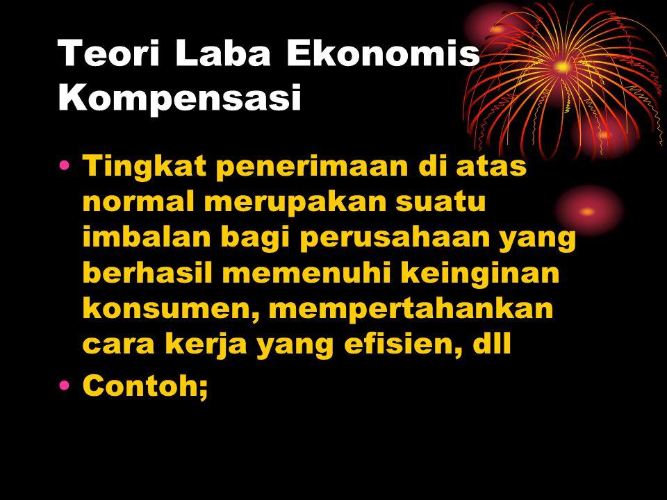 Teori Laba Ekonomis Kompensasi Tingkat penerimaan di atas normal merupakan suatu imbalan bagi perusahaan yang berhasil memenuhi keinginan konsumen, mempertahankan cara kerja yang efisien, dll Contoh;