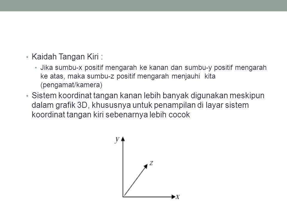 Kaidah Tangan Kiri : Jika sumbu-x positif mengarah ke kanan dan sumbu-y positif mengarah ke atas, maka sumbu-z positif mengarah menjauhi kita (pengama