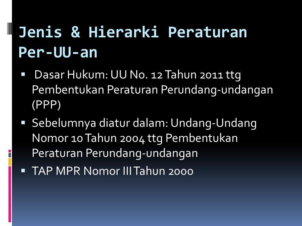 Jenis & Hierarki Peraturan Per-UU-an  Dasar Hukum: UU No. 12 Tahun 2011 ttg Pembentukan Peraturan Perundang-undangan (PPP)  Sebelumnya diatur dalam: