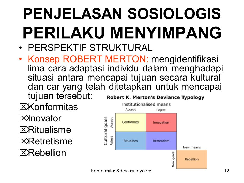 konformitas&deviasi-joyce cs12 PENJELASAN SOSIOLOGIS PERILAKU MENYIMPANG PERSPEKTIF STRUKTURAL Konsep ROBERT MERTON: mengidentifikasi lima cara adapta