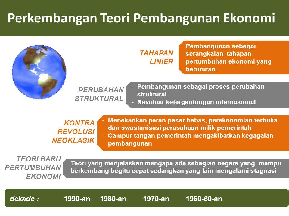 Perkembangan Teori Pembangunan Ekonomi 1950-60-an1970-an1980-an1990-an Pembangunan sebagai serangkaian tahapan pertumbuhan ekonomi yang berurutan -Pem