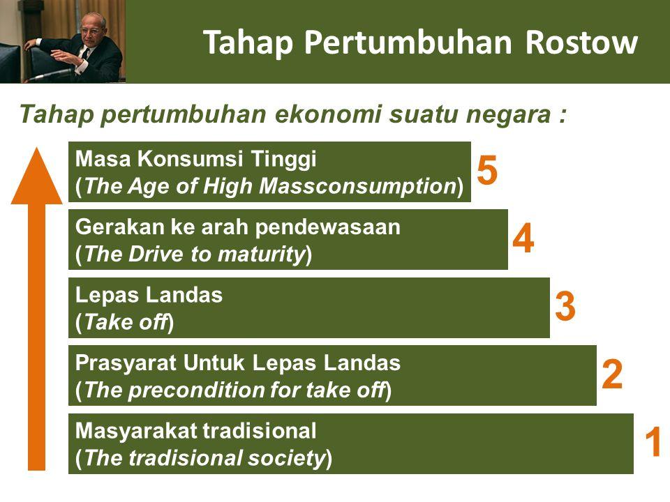 Tahap Pertumbuhan Rostow Tahap pertumbuhan ekonomi suatu negara : Masyarakat tradisional (The tradisional society) Prasyarat Untuk Lepas Landas (The p