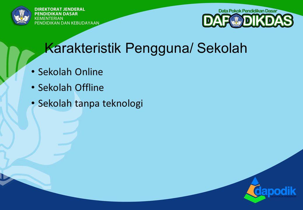 Karakteristik Pengguna/ Sekolah Sekolah Online Sekolah Offline Sekolah tanpa teknologi