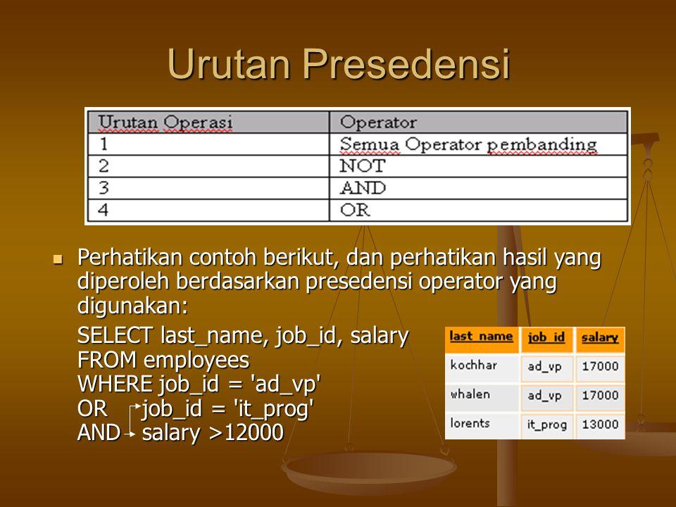 Urutan Presedensi Perhatikan contoh berikut, dan perhatikan hasil yang diperoleh berdasarkan presedensi operator yang digunakan: Perhatikan contoh ber