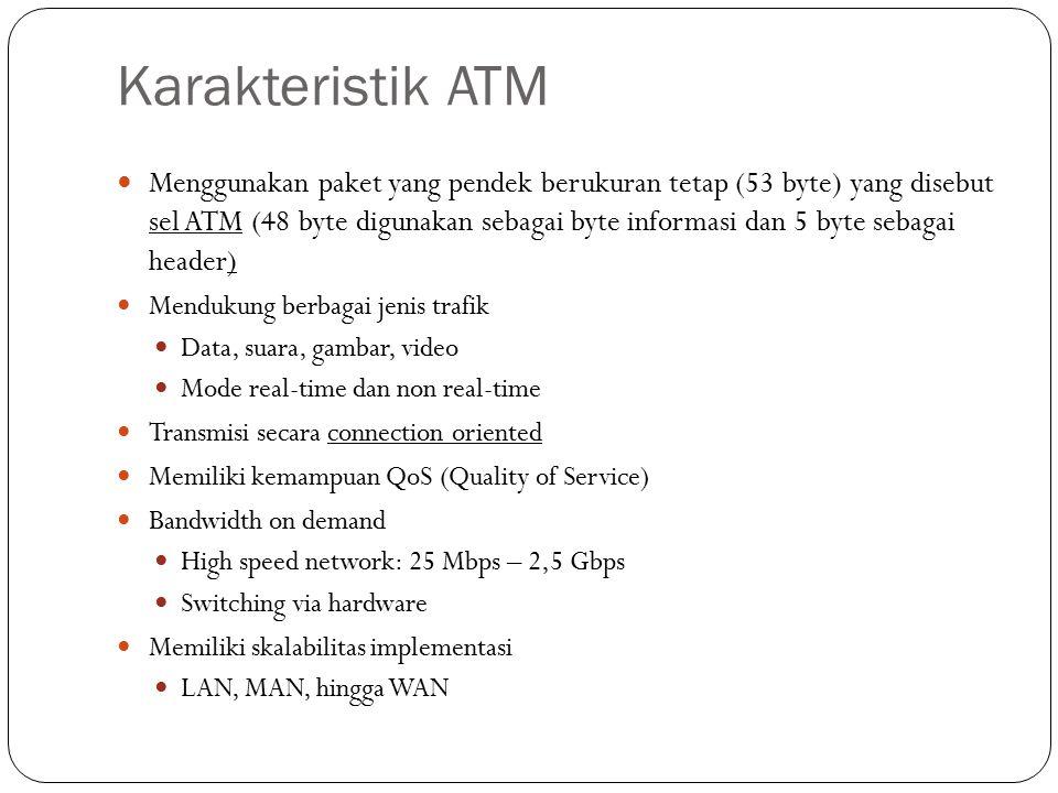 Karakteristik ATM Menggunakan paket yang pendek berukuran tetap (53 byte) yang disebut sel ATM (48 byte digunakan sebagai byte informasi dan 5 byte se