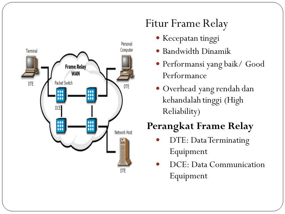 Fitur Frame Relay Kecepatan tinggi Bandwidth Dinamik Performansi yang baik/ Good Performance Overhead yang rendah dan kehandalah tinggi (High Reliabil