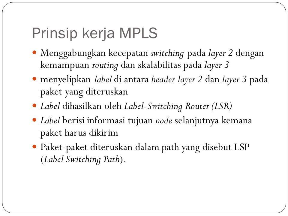 Prinsip kerja MPLS Menggabungkan kecepatan switching pada layer 2 dengan kemampuan routing dan skalabilitas pada layer 3 menyelipkan label di antara h