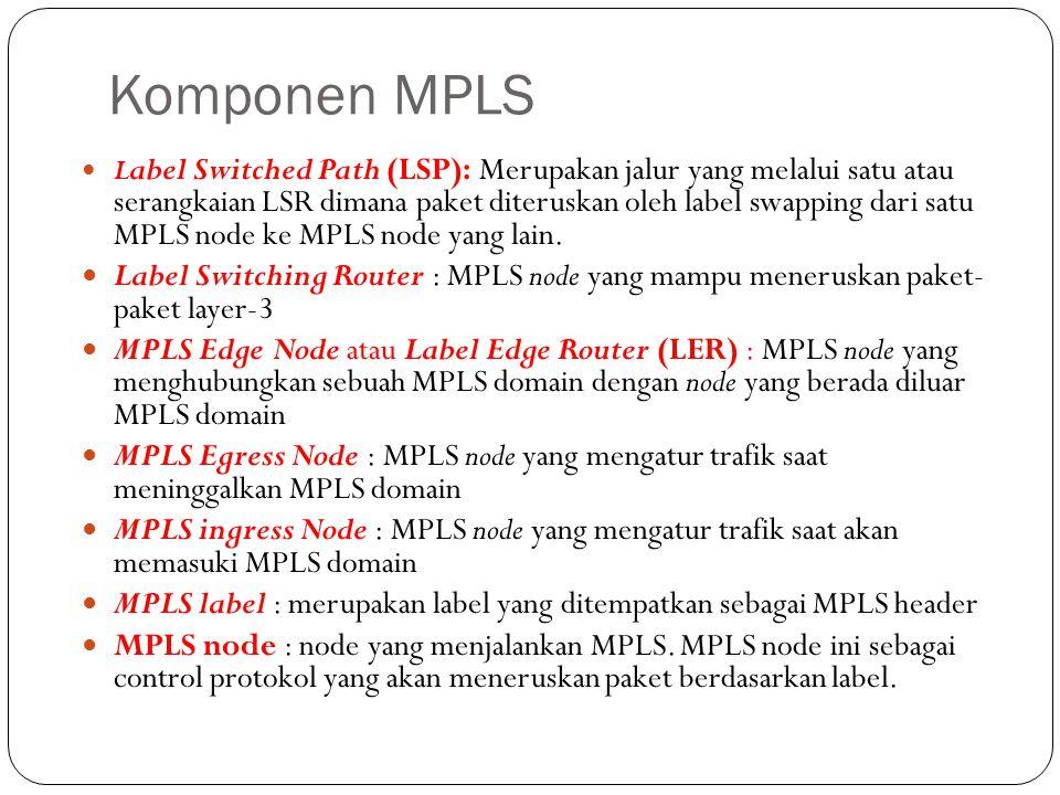 Komponen MPLS L abel Switched Path (LSP): Merupakan jalur yang melalui satu atau serangkaian LSR dimana paket diteruskan oleh label swapping dari satu