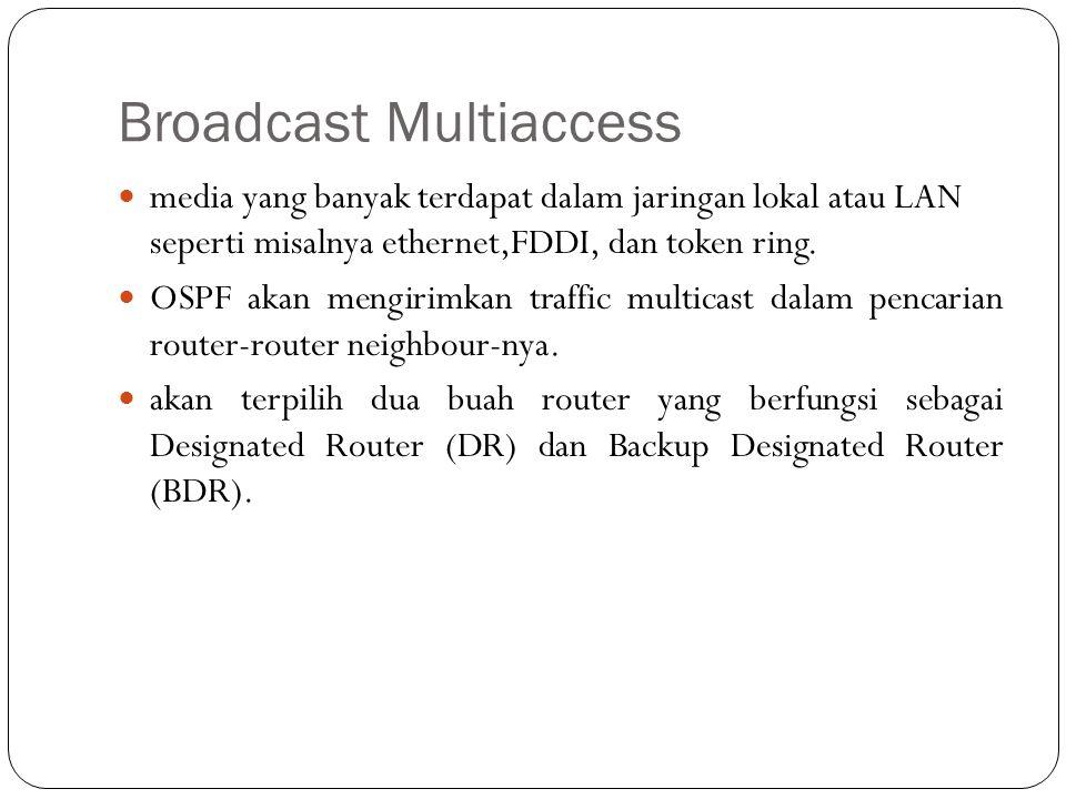 Broadcast Multiaccess media yang banyak terdapat dalam jaringan lokal atau LAN seperti misalnya ethernet,FDDI, dan token ring. OSPF akan mengirimkan t