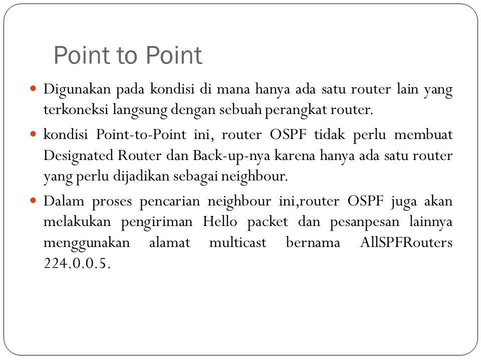 Point to Point Digunakan pada kondisi di mana hanya ada satu router lain yang terkoneksi langsung dengan sebuah perangkat router. kondisi Point-to-Poi