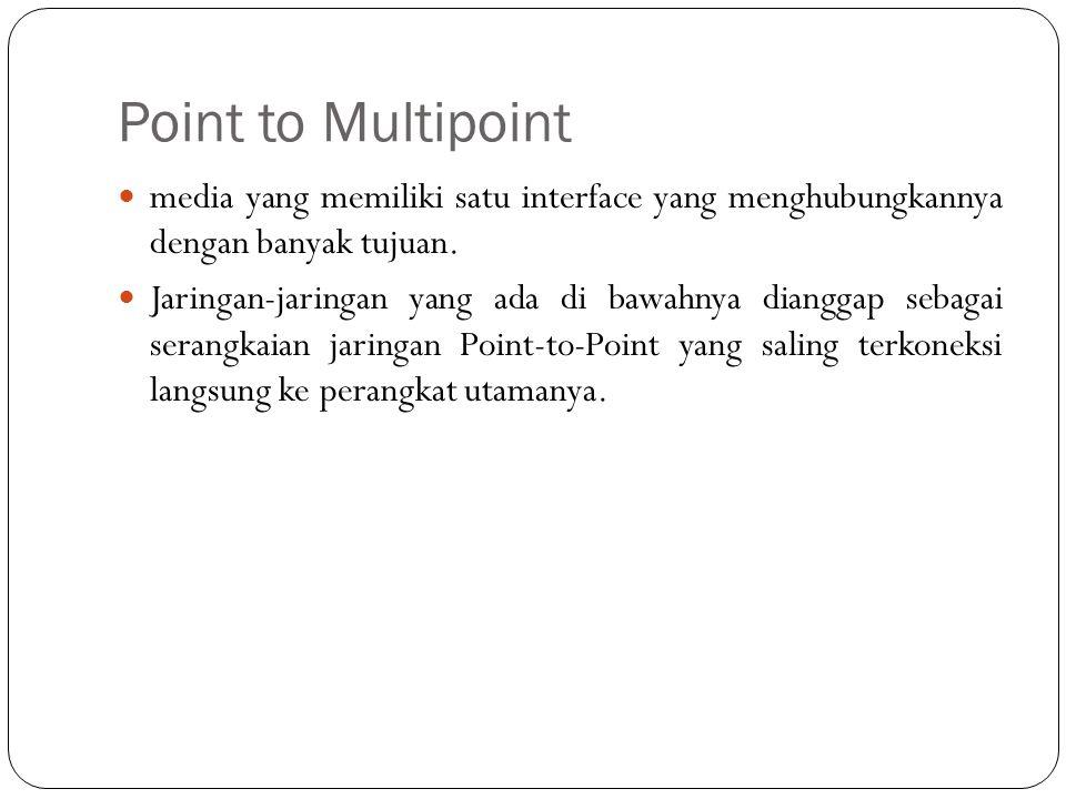 Point to Multipoint media yang memiliki satu interface yang menghubungkannya dengan banyak tujuan. Jaringan-jaringan yang ada di bawahnya dianggap seb