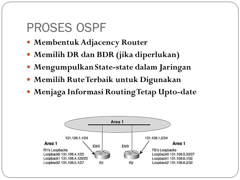 PROSES OSPF Membentuk Adjacency Router Memilih DR dan BDR (jika diperlukan) Mengumpulkan State-state dalam Jaringan Memilih Rute Terbaik untuk Digunak
