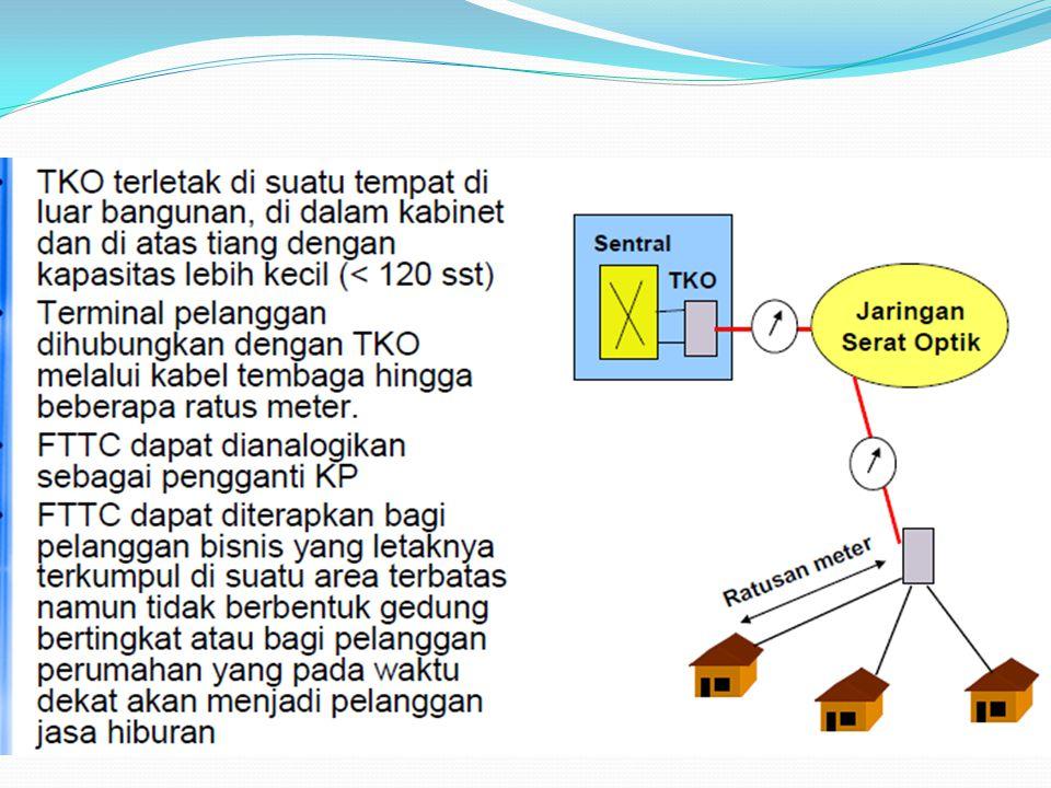 FTTB (Fiber to The Building)