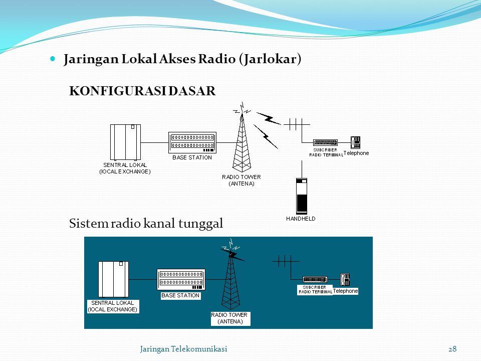 Jaringan Lokal Akses Radio (Jarlokar) Jaringan Telekomunikasi28 KONFIGURASI DASAR Sistem radio kanal tunggal