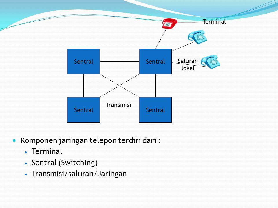 Komponen jaringan telepon terdiri dari : Terminal Sentral (Switching) Transmisi/saluran/Jaringan Sentral Transmisi Terminal Saluran lokal