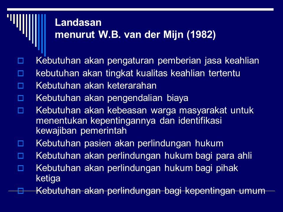 Landasan menurut W.B. van der Mijn (1982)  Kebutuhan akan pengaturan pemberian jasa keahlian  kebutuhan akan tingkat kualitas keahlian tertentu  Ke