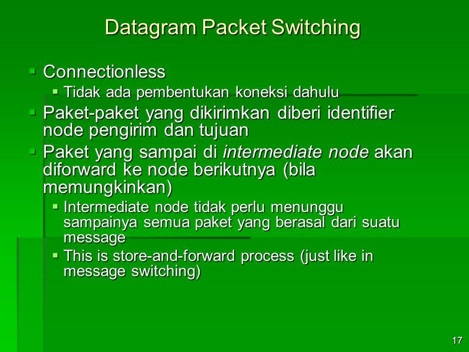 17  Connectionless  Tidak ada pembentukan koneksi dahulu  Paket-paket yang dikirimkan diberi identifier node pengirim dan tujuan  Paket yang sampai di intermediate node akan diforward ke node berikutnya (bila memungkinkan)  Intermediate node tidak perlu menunggu sampainya semua paket yang berasal dari suatu message  This is store-and-forward process (just like in message switching) Datagram Packet Switching