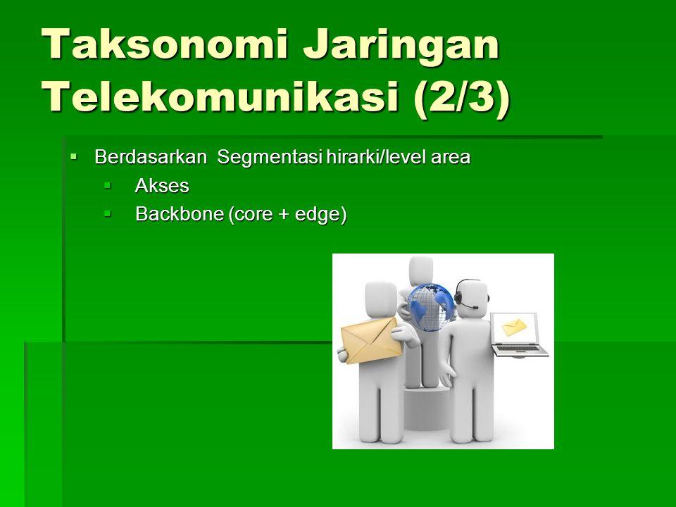 Taksonomi Jaringan Telekomunikasi (2/3)  Berdasarkan Segmentasi hirarki/level area  Akses  Backbone (core + edge)