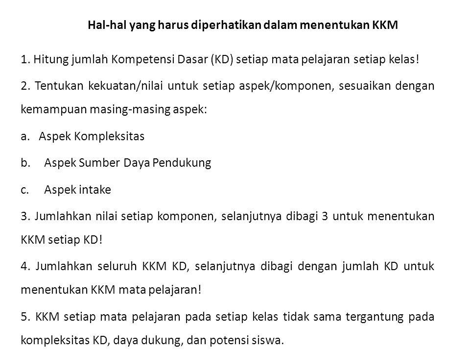 Hal-hal yang harus diperhatikan dalam menentukan KKM 1.