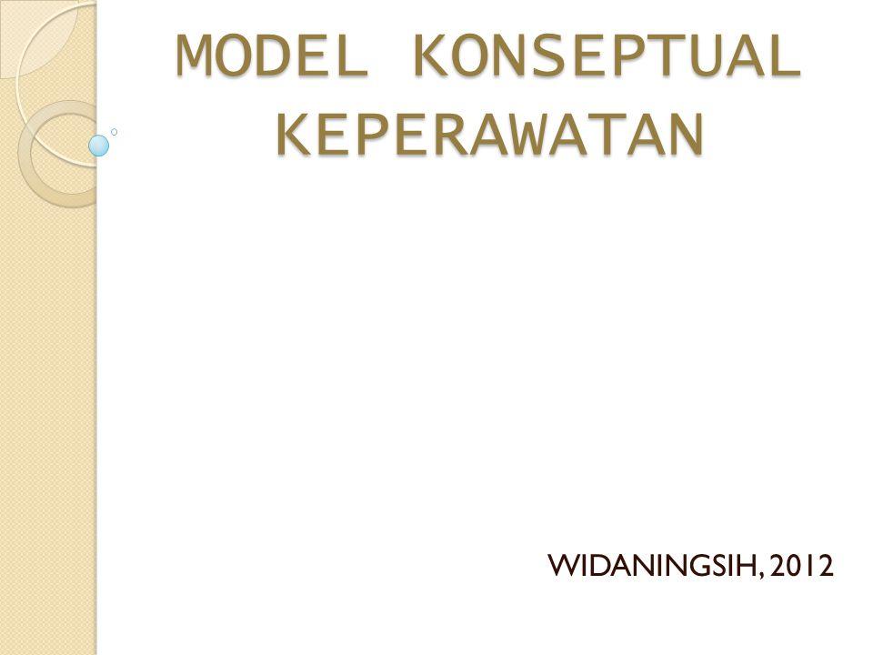 Perkembangan Ilmu Pengetahuan AbstrakKonkrit Paradigma Model konseptual Teori