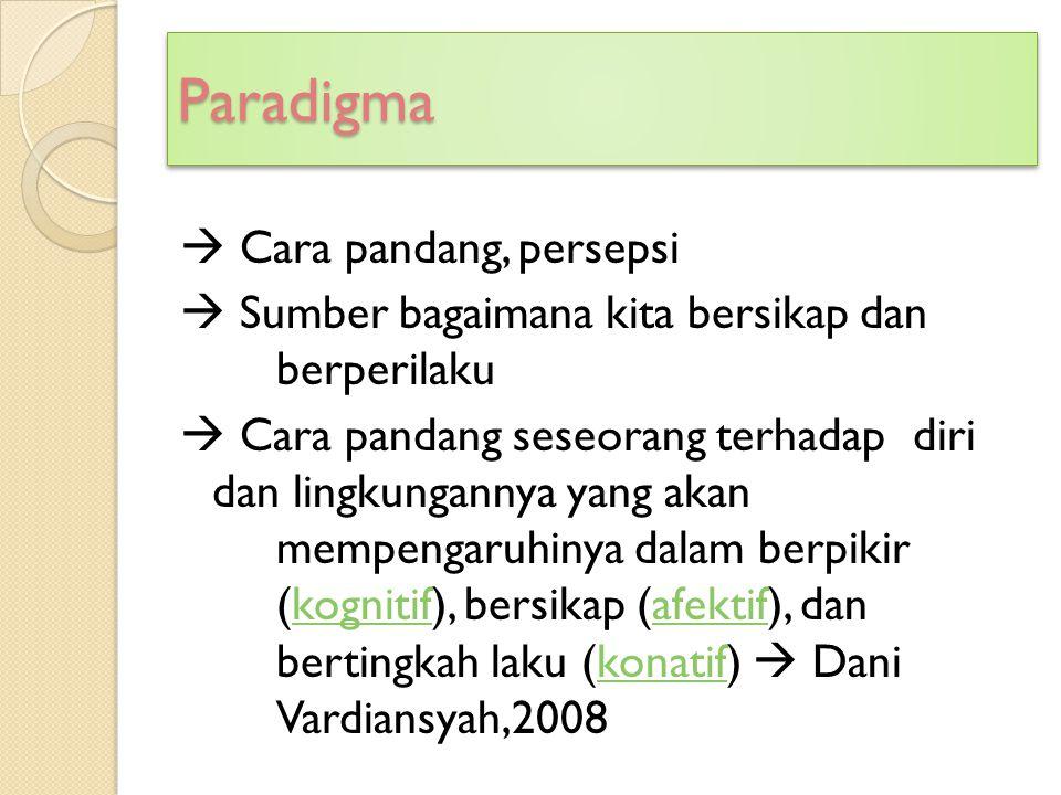 Metode Pencegahan Stress 1.