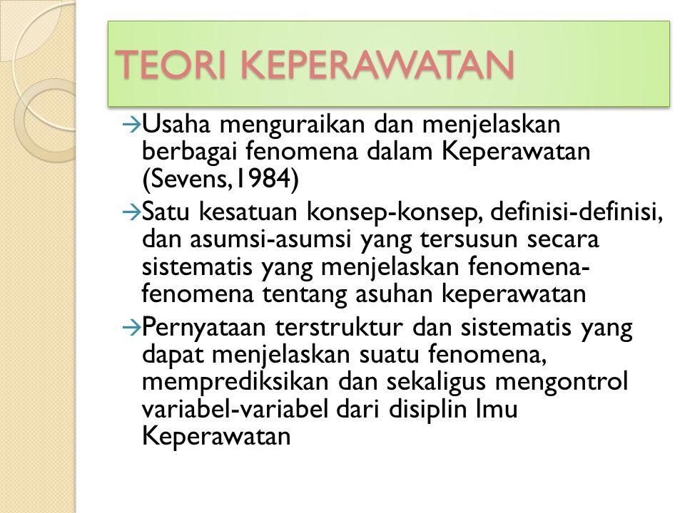 CONTOH APLIKASI TEORI KONSEP HENDERSON PADA PRAKTIK KEPERAWATAN 1.