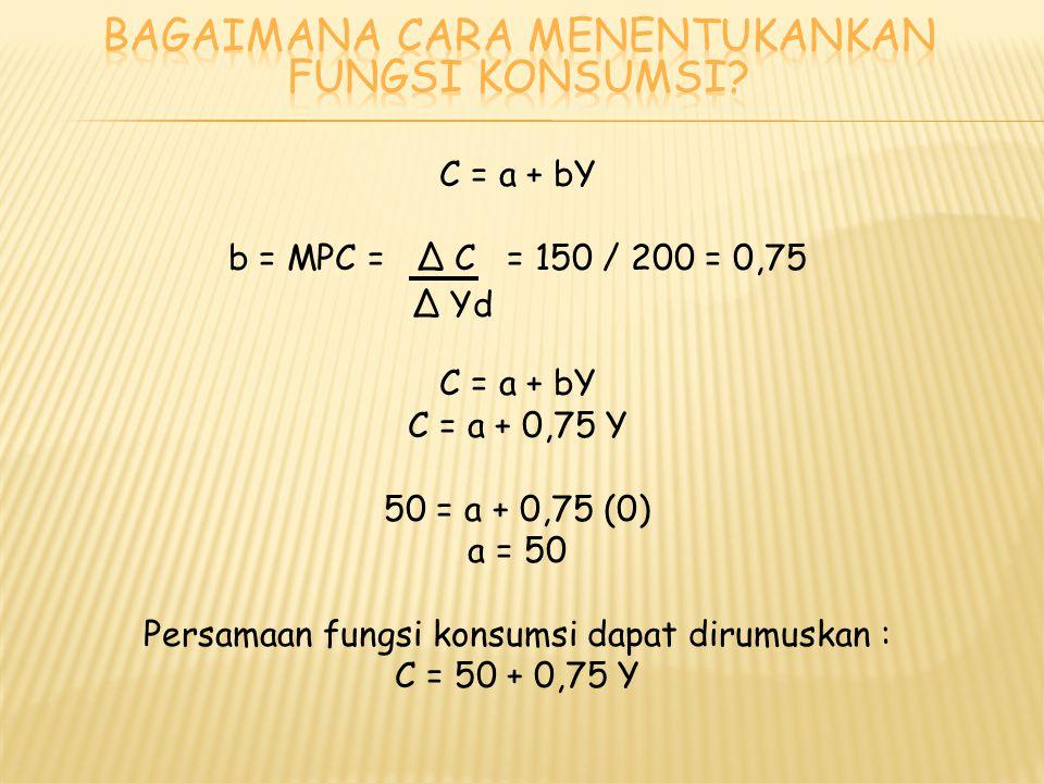 C = a + bY b = MPC = Δ C = 150 / 200 = 0,75 C = a + bY C = a + 0,75 Y 50 = a + 0,75 (0) a = 50 Persamaan fungsi konsumsi dapat dirumuskan : C = 50 + 0