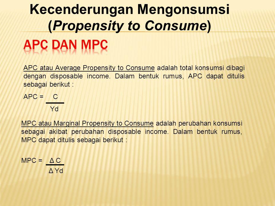 Kecenderungan Mengonsumsi (Propensity to Consume) APC atau Average Propensity to Consume adalah total konsumsi dibagi dengan disposable income. Dalam