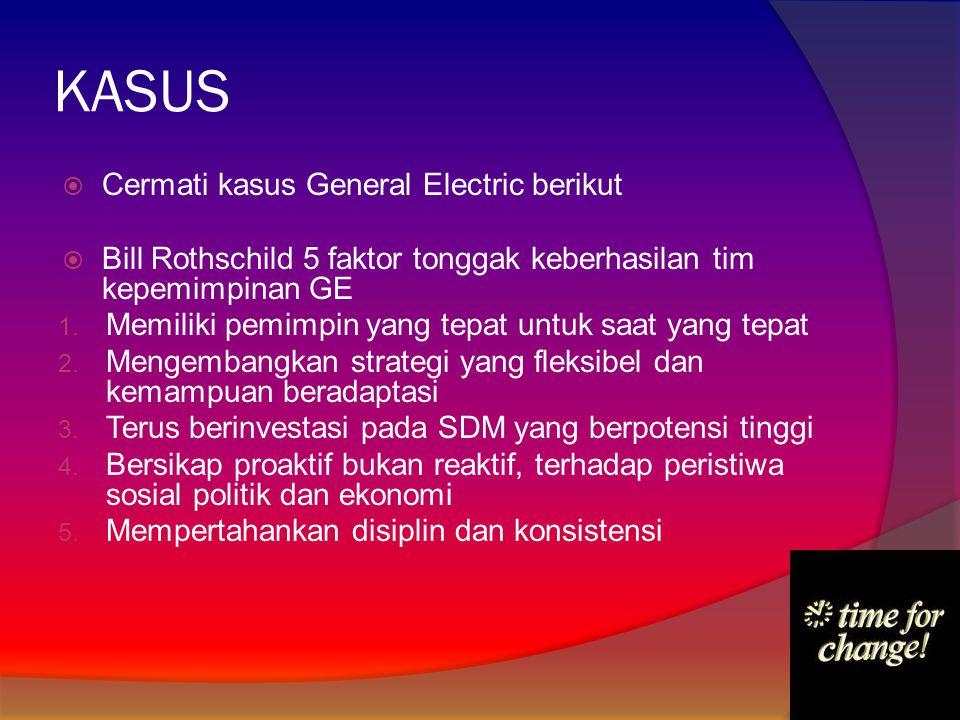 KASUS  Cermati kasus General Electric berikut  Bill Rothschild 5 faktor tonggak keberhasilan tim kepemimpinan GE 1. Memiliki pemimpin yang tepat unt